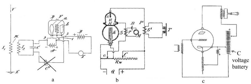 Radio circuit without capacitor C' (a), telephone