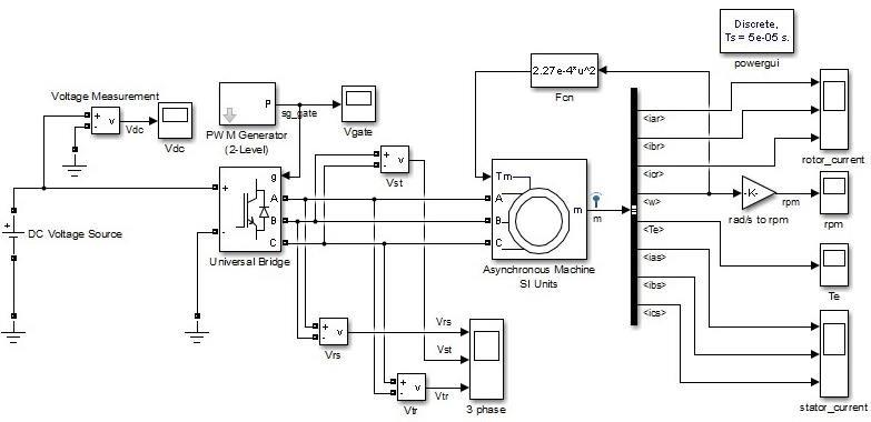 Simulink model of open loop system 2.4.2. Closed loop