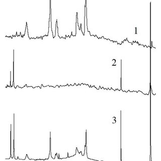 13 C NMR spectra of the constituents of the