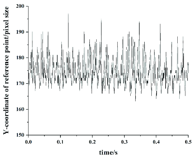 Oscillation signal extracted by high speed photograph