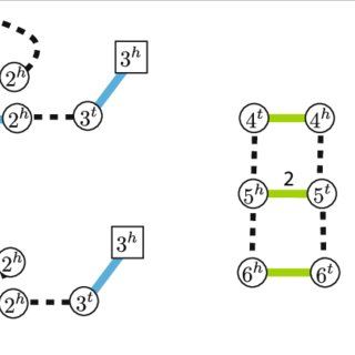 Eulerian Decompositions of Interval Adjacency Graphs