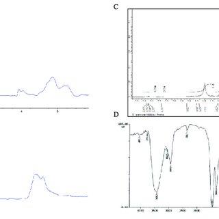 (PDF) Isolation and Identification of Pathogenic Bacteria