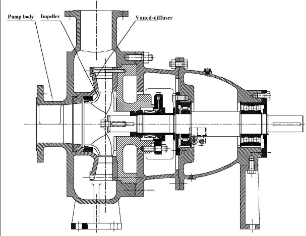 Schematic diagram of the centrifugal pump with a vaned