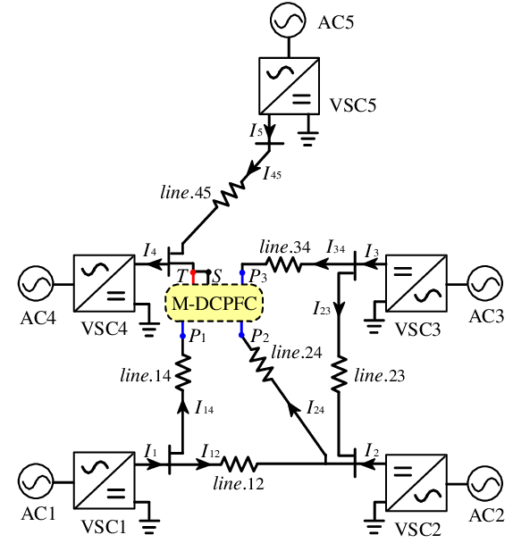 Diagram of the five-terminal VSC-MTDC transmission system
