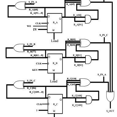 (PDF) Design and Implementation of LCG-Trivium Key Stream