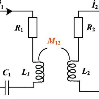 Magnetic field calculation model of circular circuit