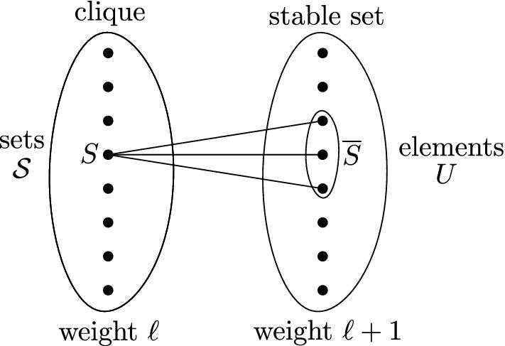 Instance (G,w,k′)\documentclass[12pt]{minimal} \usepackage
