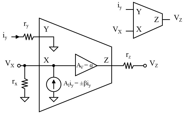 (a) Internal block structure of the VCII; (b) VCII device