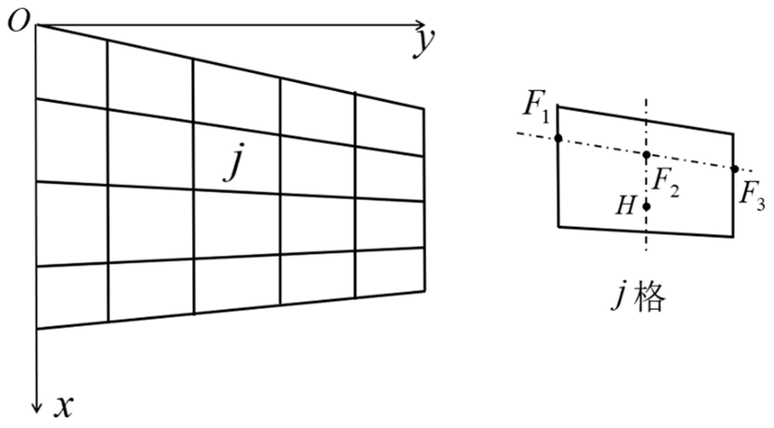 Schematic diagram of lifting surface grid in the doublet
