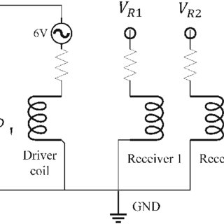 A schematic of the probe's circuit consisting of an