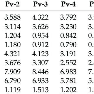 (PDF) Grain Area Yield Index Insurance Ratemaking Based on