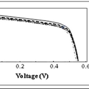 Schematic of the nanowire sensor fabrication process