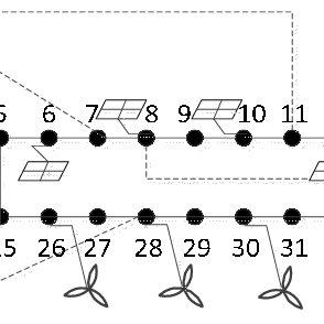 Improved particle swarm optimization algorithm flowchart