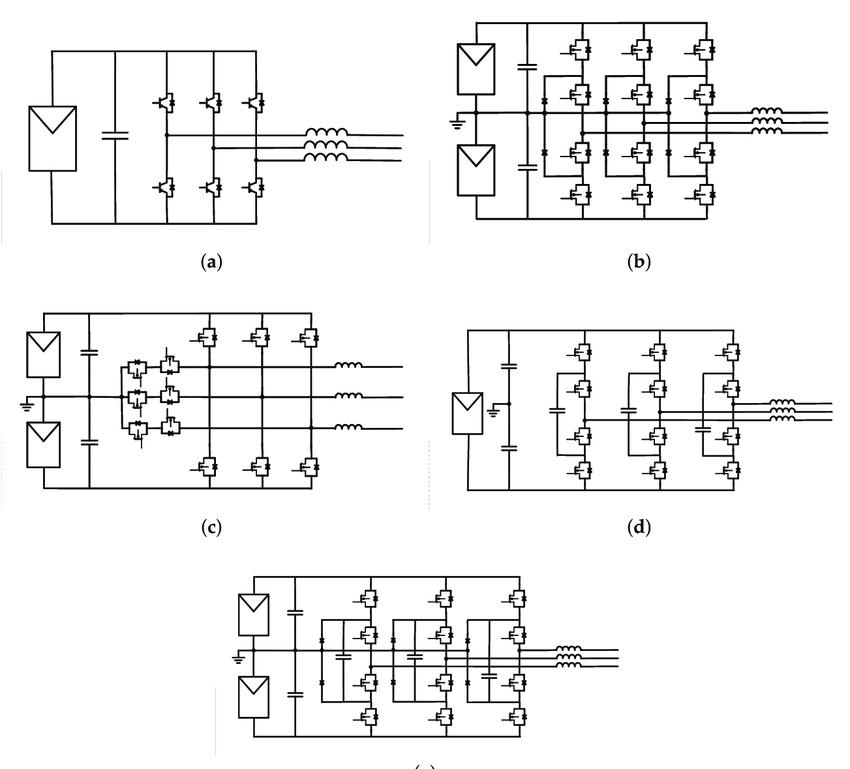Representative power inverter topologies for utility-scale