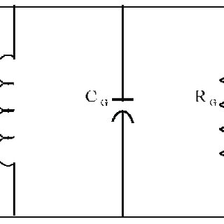 Experimental (left) and numerical (right) amplitude