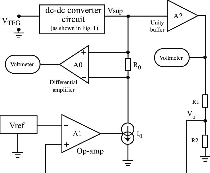 Block diagram of the measurement circuit that performs