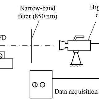 Optical microstructures of weld metal with three typical