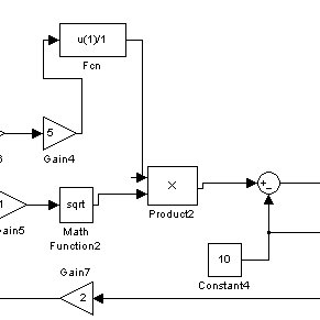Simplified test bench hydraulic circuit The test bench