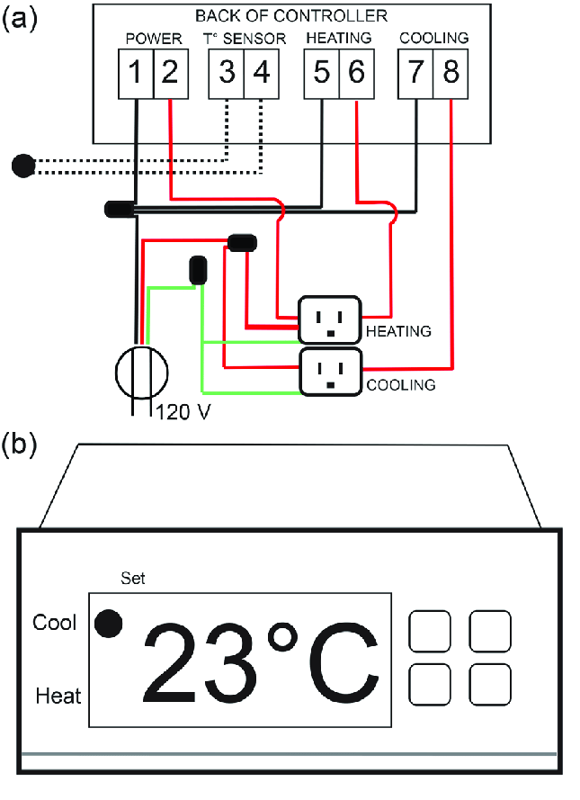 [DIAGRAM] Ranco Temperature Controller Wire Diagram FULL