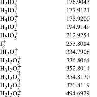 (PDF) Measurement of ammonia, amines and iodine compounds