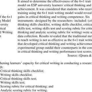 (PDF) Enhancing Critical Writing towards Undergraduate