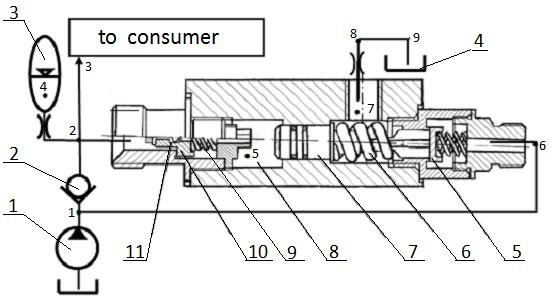 Hydraulic diagram of a battery pack with automatic