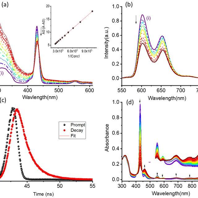 1 H NMR spectrum of 4 in CDCl3. Figure inset: MALDI-TOF ...