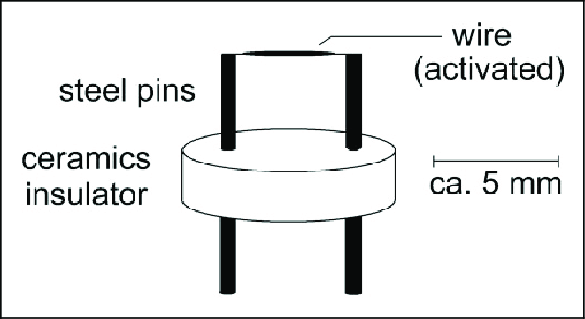 Schematic of a wire emitter. Two stainless steel pins are