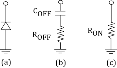 (a) PIN diode. (b) Equivalent electrical circuit without