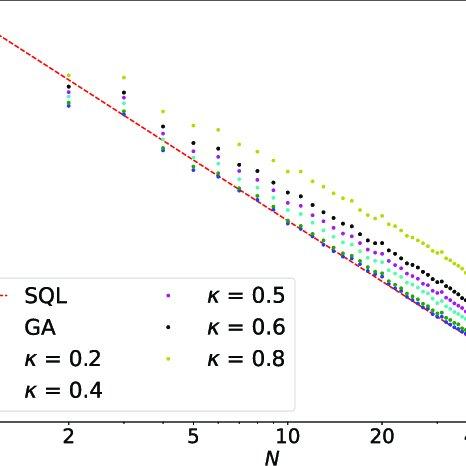 Adaptive phase estimation. (a) Conceptual scheme of a Mach