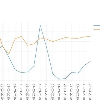 (PDF) Web Traffic Time Series Forecasting using ARIMA and