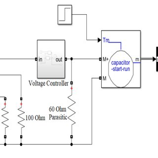 Block diagram of instantaneous reactive power [19