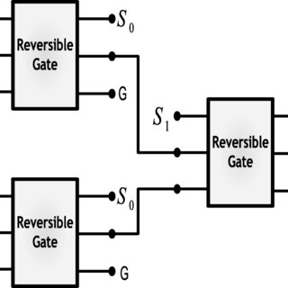 The block view of 2:1 reversible multiplexer with using