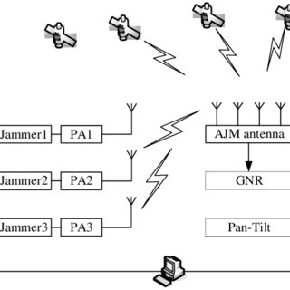 (PDF) Design and Realization of Automatic Test System for