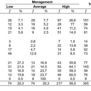 (PDF) Factors Related To Hypertension Management Efforts