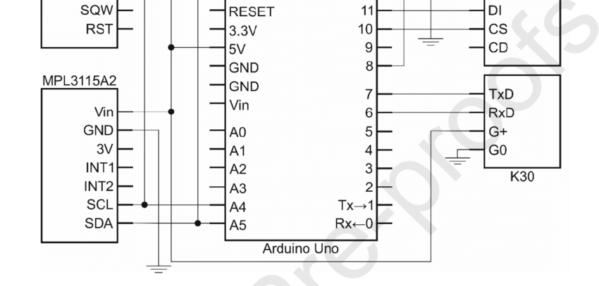 Circuit connection diagram for all components to the