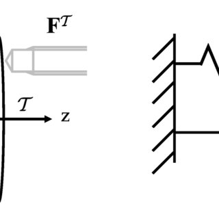 Model accounting for coupler stiffness (Kcp) and parasitic