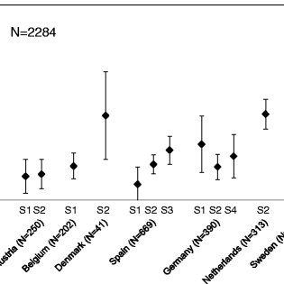 (PDF) Prevalence of ADHD in nonpsychotic adult psychiatric
