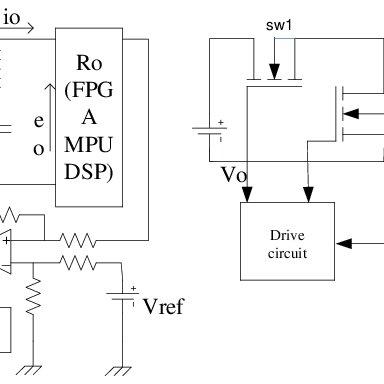 (PDF) Digital Pulse Width Modulation Control in Power