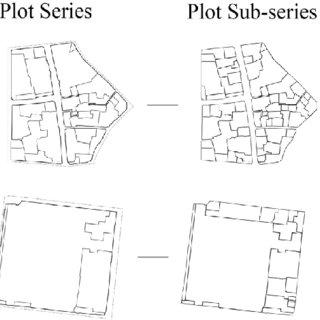 (PDF) Generative urban design using shape grammar and
