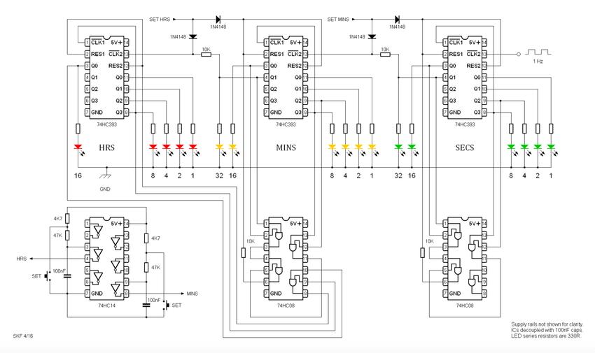 Logic circuit using logic gates for a binary clock [7