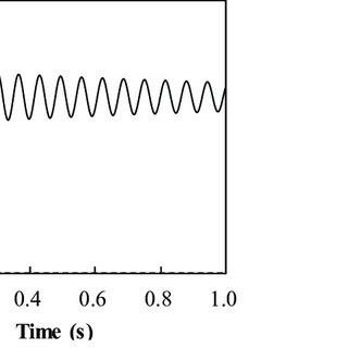 (PDF) Design Optimization of Explosion-Resistant System