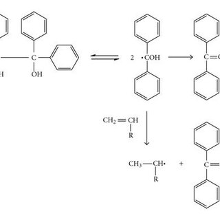 Thermal decomposition of benzopinacol and initiation of