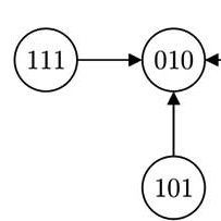 (PDF) A Tutorial on Analysis and Simulation of Boolean