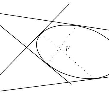 ntersection de 4 droites en faisceau avec deux droites non
