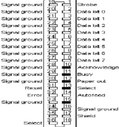 parallel port cable pins specification [ 850 x 1031 Pixel ]