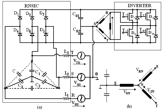 Proposed static frequency converter composed of a RNSIC