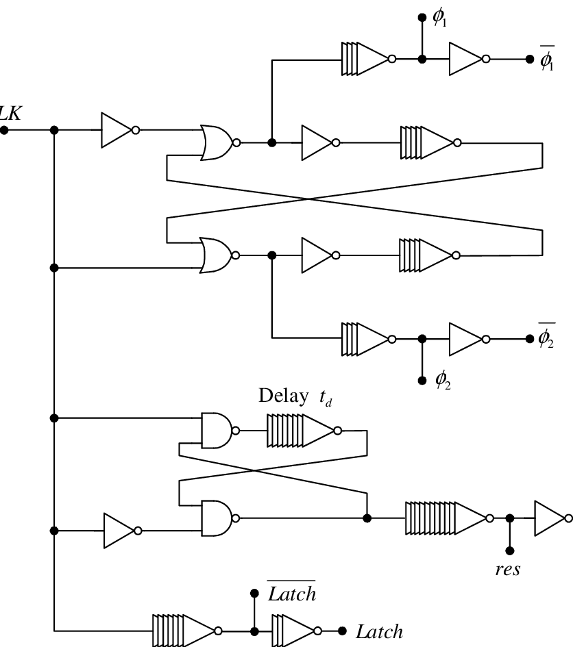 hight resolution of circuit for clock generation