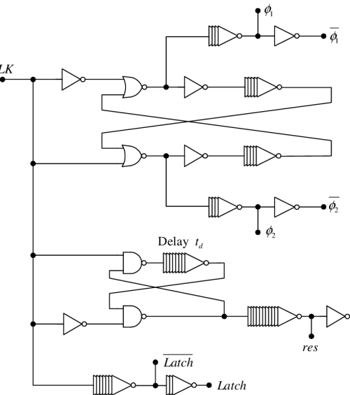 small resolution of circuit for clock generation