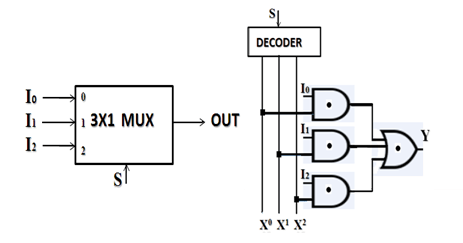 4 Input Mux Schematic Voltage Schematic Wiring Diagram